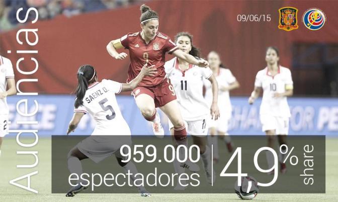 El España 1-1 Costa Rica, récord de audiencia en Teledeporte